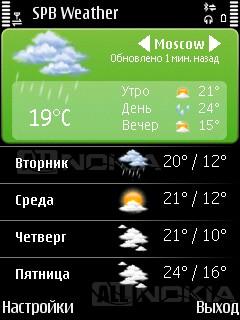 Прогноз погоды в городе пермь